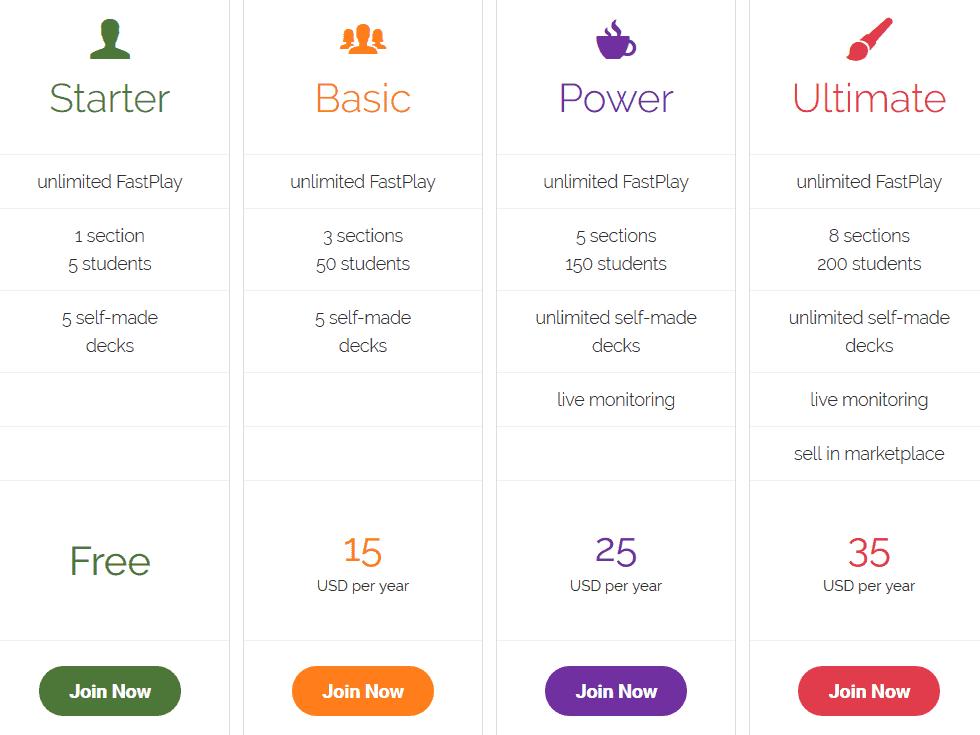 Boom Learning membership plans