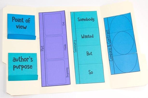 reading activities lapbook