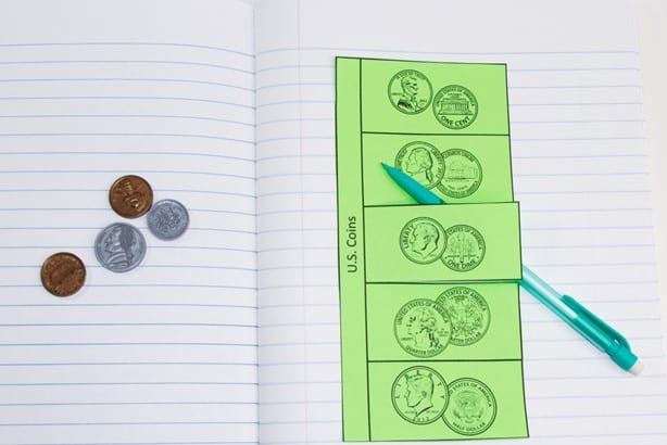 lapbook template used in an interactive math notebook