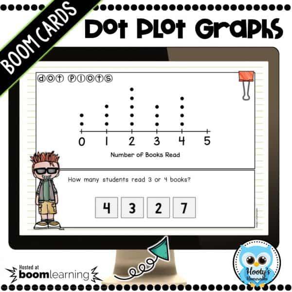 dot plot digital task card shown on computer screen