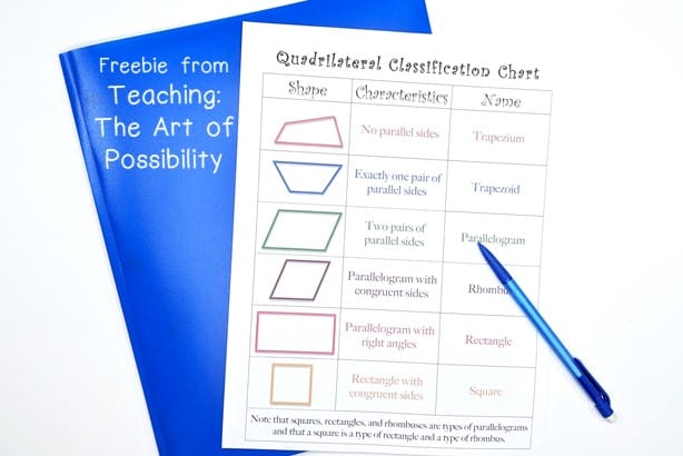 quadrilateral classification chart free resource from Teaching: The Art of Possibility