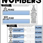 sample activities from reading and writing large numbers using google slides